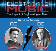 Electrifying Music